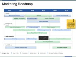 Marketing Roadmap Powerpoint Slide Deck Template
