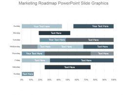 Marketing Roadmap Powerpoint Slide Graphics