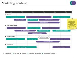 Marketing Roadmap Powerpoint Slide Presentation Sample