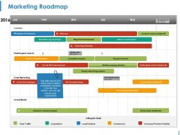 Marketing Roadmap Ppt Infographics