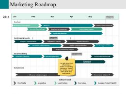 Marketing Roadmap Presentation Images