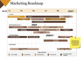 Marketing Roadmap Presentation Pictures Templates 1