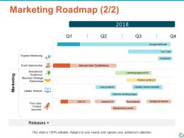 Marketing Roadmap Process Ppt Show Infographic Template