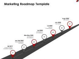 Marketing Roadmap Template Development Ppt Powerpoint Presentation Ideas Structure