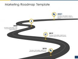 Marketing Roadmap Template Process Of Requirements Management Ppt Diagrams