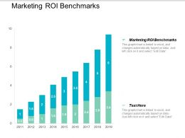 Marketing Roi Benchmarks Ppt Powerpoint Presentation Styles Outfit Cpb