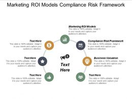 Marketing Roi Models Compliance Risk Framework Business Valuation Cpb