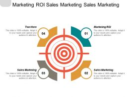 Marketing Roi Sales Marketing Sales Marketing Brand Positioning Cpb