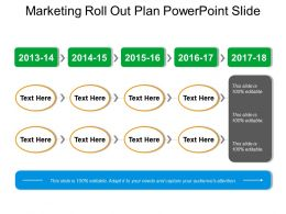 Marketing Roll Out Plan Powerpoint Slide