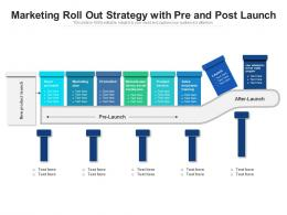 Marketing Roll Out Strategy With Pre And Post Launch
