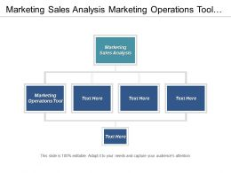 Marketing Sales Analysis Marketing Operations Tool Performance Marketing Insights Cpb