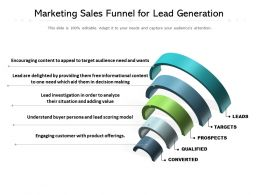 Marketing Sales Funnel For Lead Generation