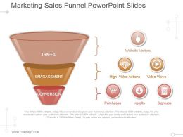 Marketing Sales Funnel Powerpoint Slides