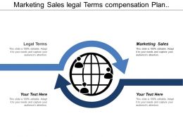 Marketing Sales Legal Terms Compensation Plan Training Education