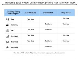 Marketing Sales Project Lead Annual Operating Plan Table With Icons