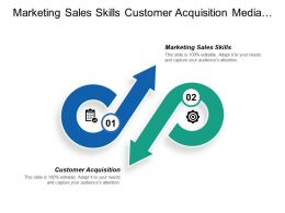 Marketing Sales Skills Customer Acquisition Media Strategy Planning Cpb