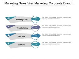Marketing Sales Viral Marketing Corporate Brand Identity Affiliated Network Cpb