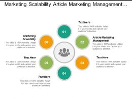 Marketing Scalability Article Marketing Management Cloud Marketing Cpb
