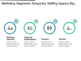 Marketing Segments Temporary Staffing Agency Big Five Leadership Theory Cpb