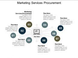 Marketing Services Procurement Ppt Powerpoint Presentation Model Design Ideas Cpb