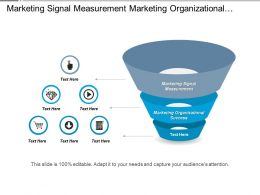 Marketing Signal Measurement Marketing Organizational Success Margin Pressure Cpb