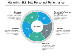 Marketing Skill Sets Personnel Performance Management Internet Marketing Cpb