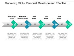 Marketing Skills Personal Development Effective Performance Management System Cpb