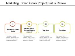 Marketing Smart Goals Project Status Review Meeting Agenda Cpb