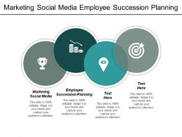 Marketing Social Media Employee Succession Planning Product Testing Company Cpb