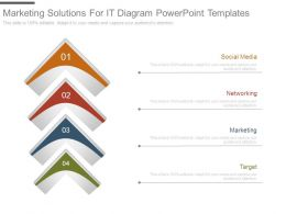 Marketing Solutions For It Diagram Powerpoint Templates