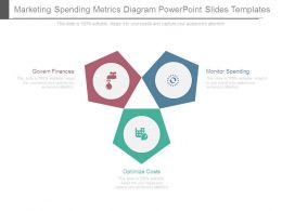 Marketing Spending Metrics Diagram Powerpoint Slides Templates