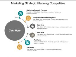 Marketing Strategic Planning Competitive Market Intelligence Market Intelligence Process Cpb