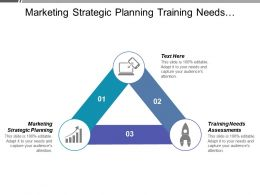 Marketing Strategic Planning Training Needs Assessments Price Strategies Cpb