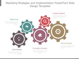 Marketing Strategies And Implementation Powerpoint Slide Design Templates