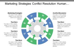 Marketing Strategies Conflict Resolution Human Resource Management Marketing Plan