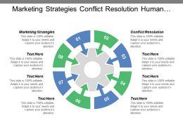 marketing_strategies_conflict_resolution_human_resource_management_marketing_plan_Slide01