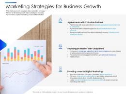 Marketing Strategies For Business Growth Equity Secondaries Pitch Deck Ppt Rules