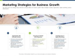 Marketing Strategies For Business Growth Pitch Deck Raise Funding Post IPO Market Ppt Gallery