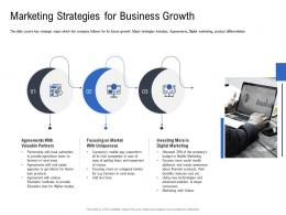 Marketing Strategies For Business Growth Pitch Deck To Raise Funding From Spot Market Ppt Template