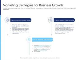 Marketing Strategies For Business Growth Raise Funds After Market Investment Ppt Show Samples