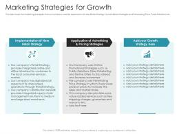 Marketing Strategies For Growth Pitch Deck Raise Debt IPO Banking Institutions Ppt Elements
