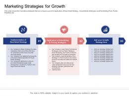 Marketing Strategies For Growth Stock Market Launch Banking Institution Ppt Grid