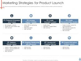 Marketing Strategies For Product Launch Product Launch Plan Ppt Inspiration