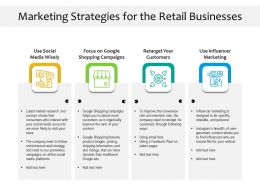 Marketing Strategies For The Retail Businesses
