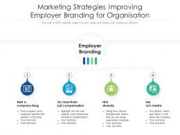 Marketing Strategies Improving Employer Branding For Organisation