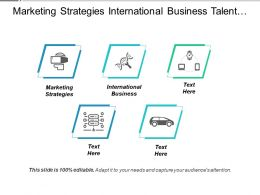Marketing Strategies International Business Talent Management Employee Retention Cpb