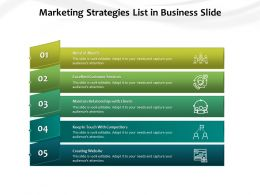 Marketing Strategies List In Business Slide