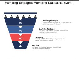 Marketing Strategies Marketing Databases Event Marketing Enterprise Resource Planning