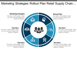 Marketing Strategies Rollout Plan Retail Supply Chain Management Cpb