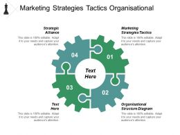 Marketing Strategies Tactics Organisational Structure Diagram Strategic Alliance Cpb